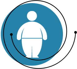 OBESITY DUE TO UNTREATED HEARING LOSS